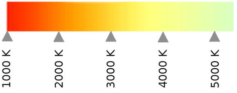 plafonnier décoratif température de couleur