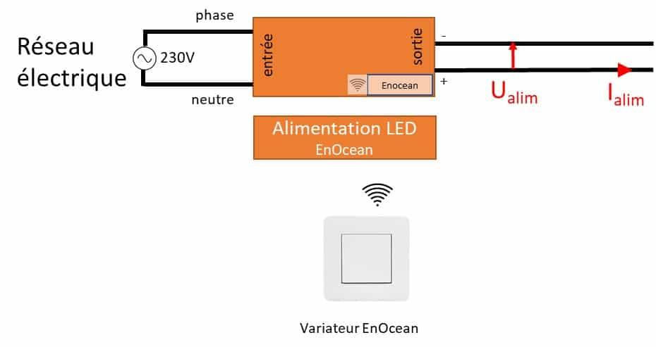 Alimentation et variateur EnOcean