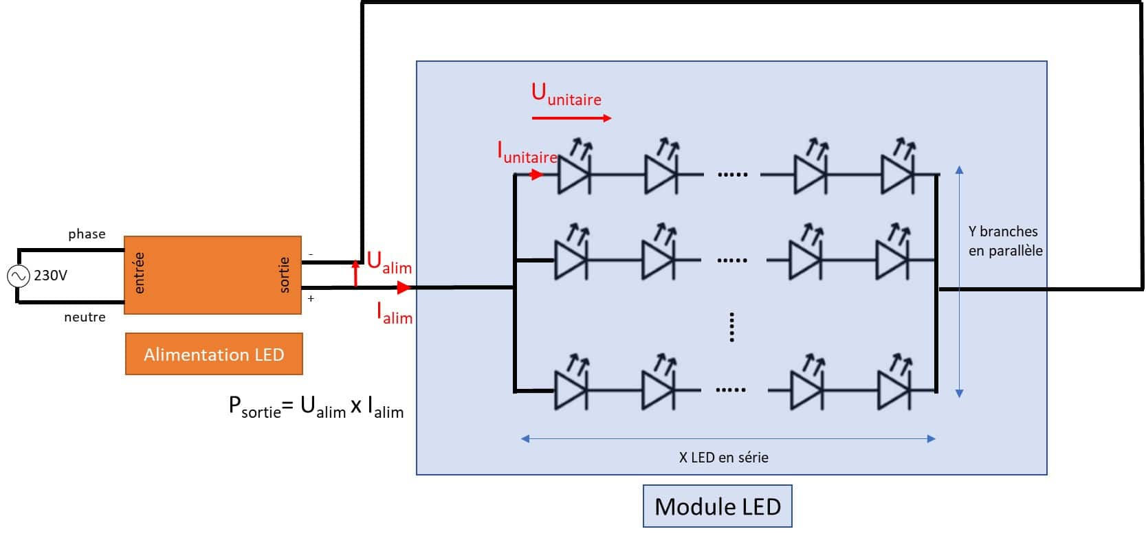 Schéma alimentation d'un module LED